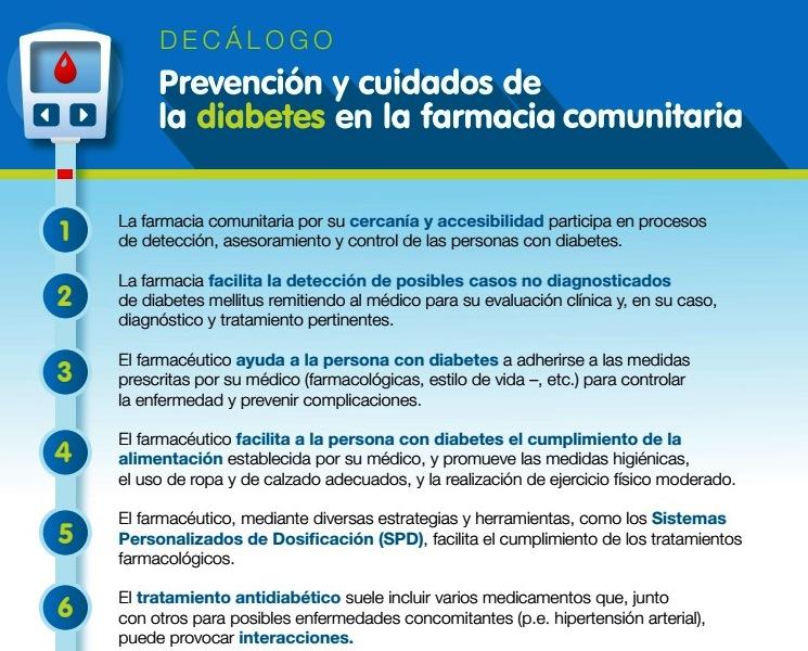 control de prevención de diabetes